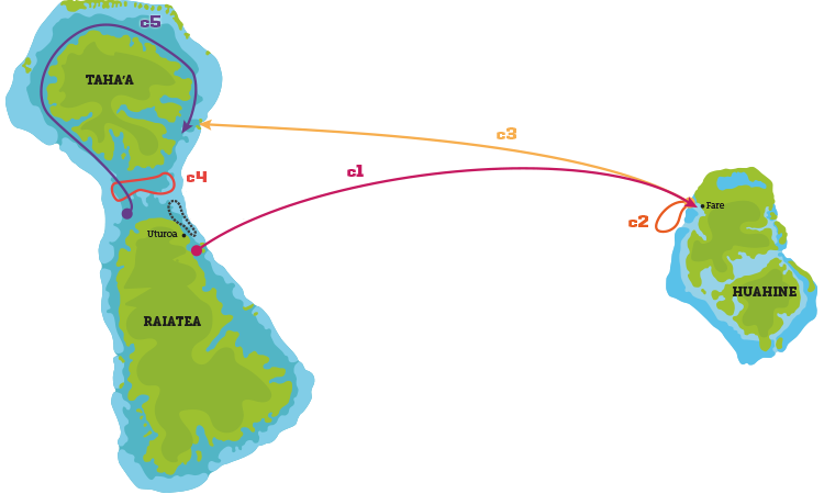 parcours-home2